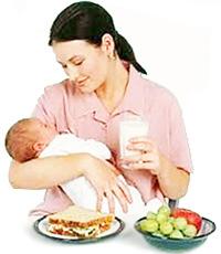 Питание кормящей матери.