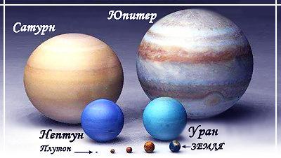 Планеты-Гиганты.