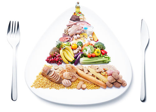 Сбалансированное питание.