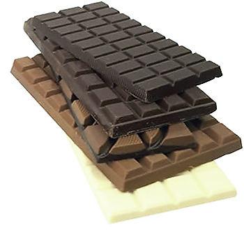 Толстеют ли от шоколада?
