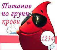 Группа крови и питания