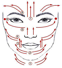 Лицевой массаж