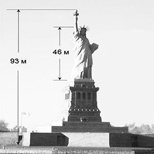 Размеры Статуи Своботы